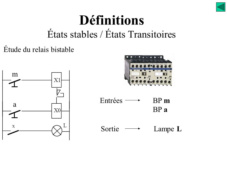 Définitions États stables / États Transitoires