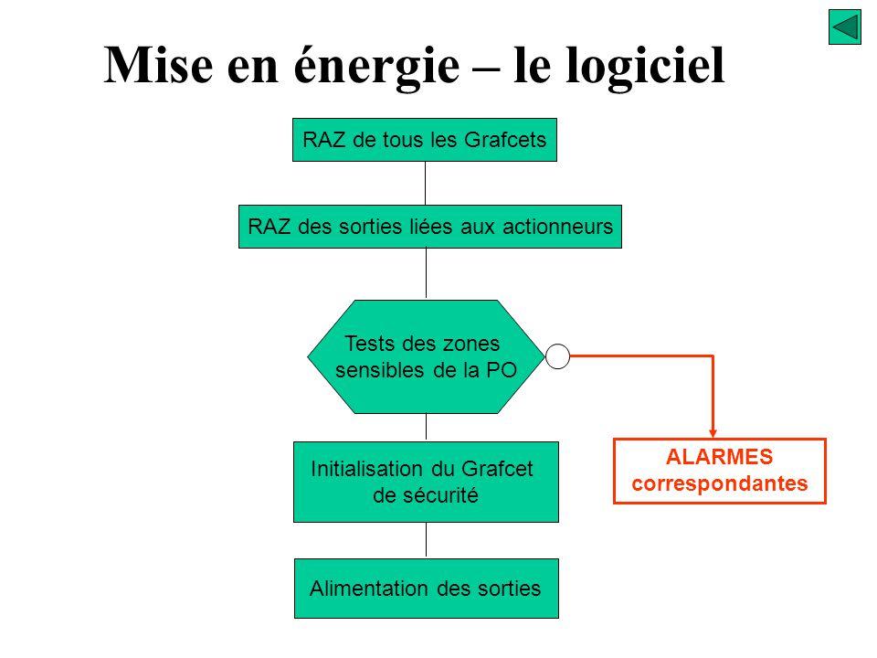 Mise en énergie – le logiciel