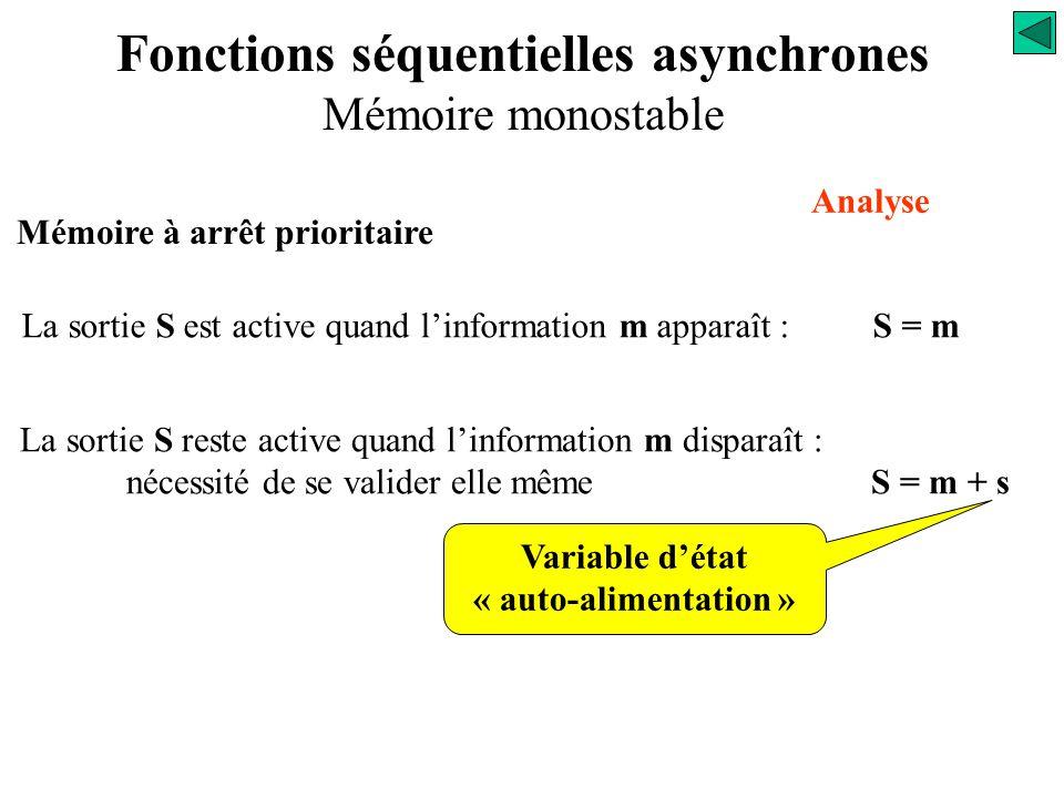 Fonctions séquentielles asynchrones Mémoire monostable