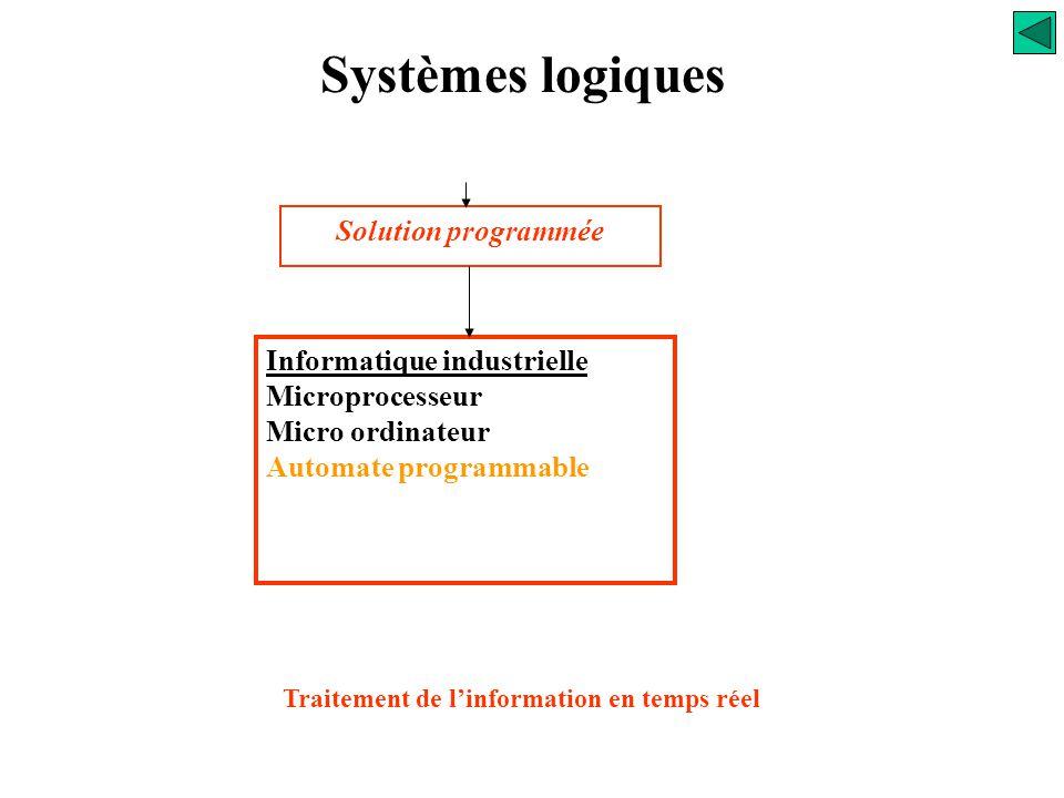 Systèmes logiques Solution programmée Informatique industrielle