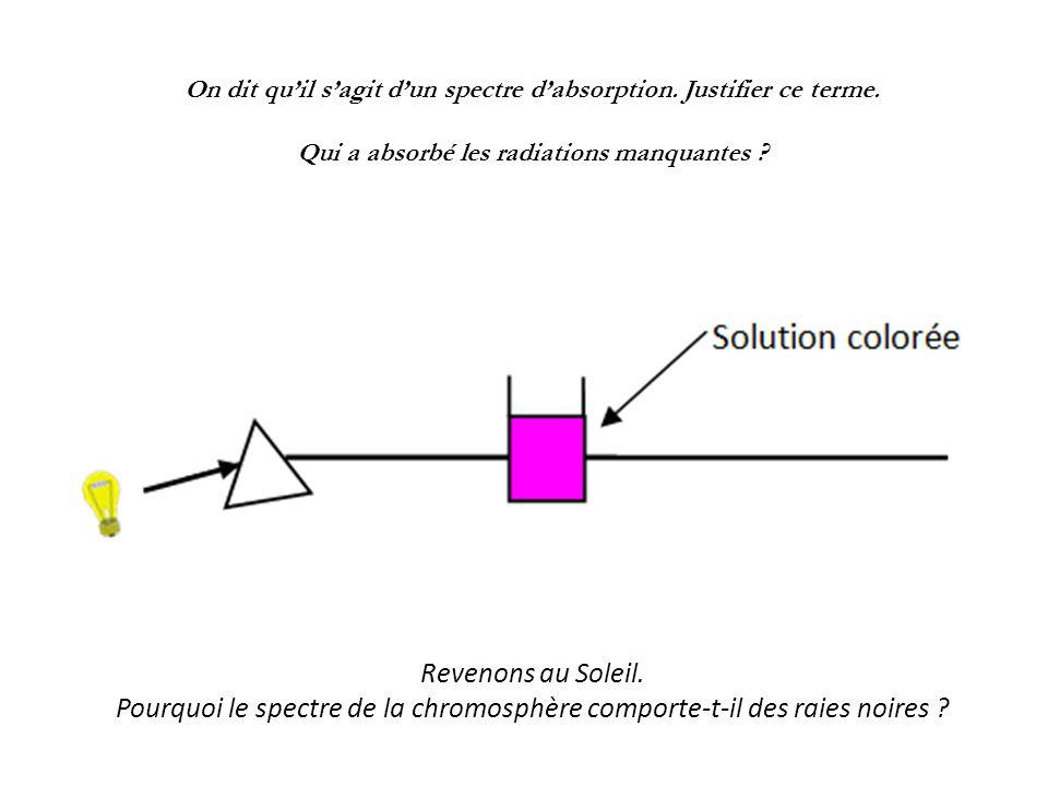On dit qu'il s'agit d'un spectre d'absorption. Justifier ce terme