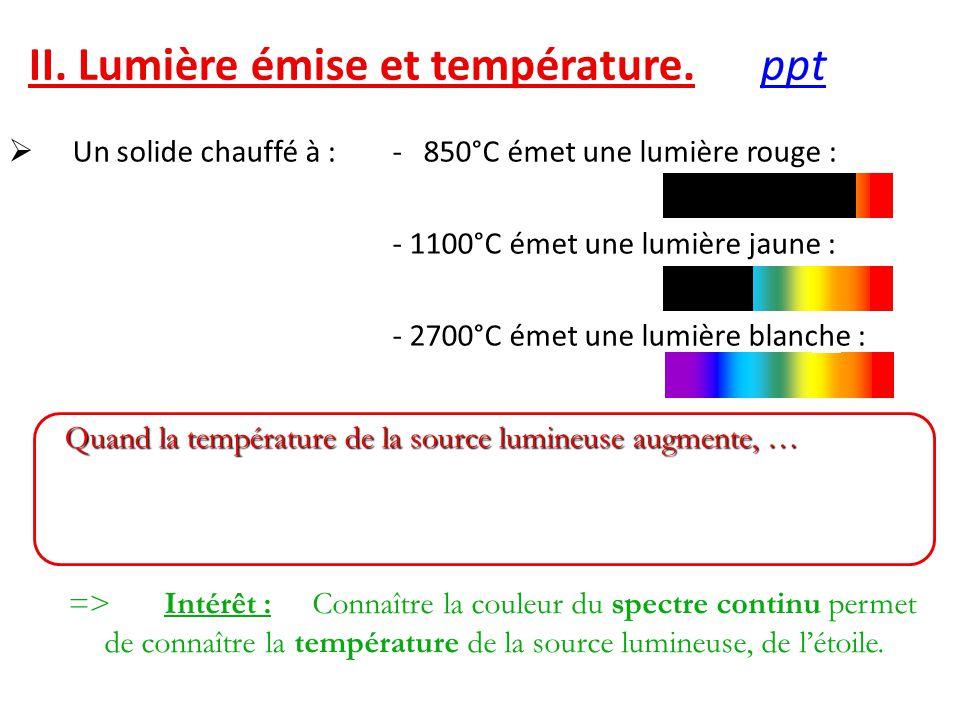 II. Lumière émise et température. ppt