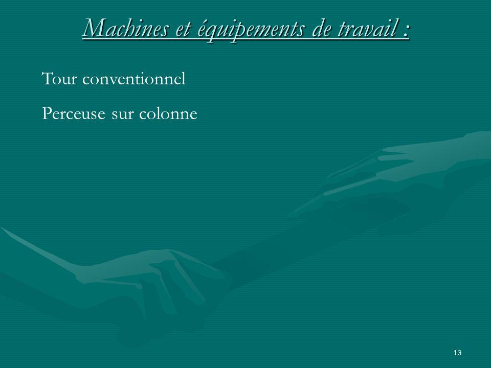 Machines et équipements de travail :