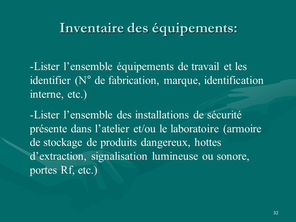 Inventaire des équipements: