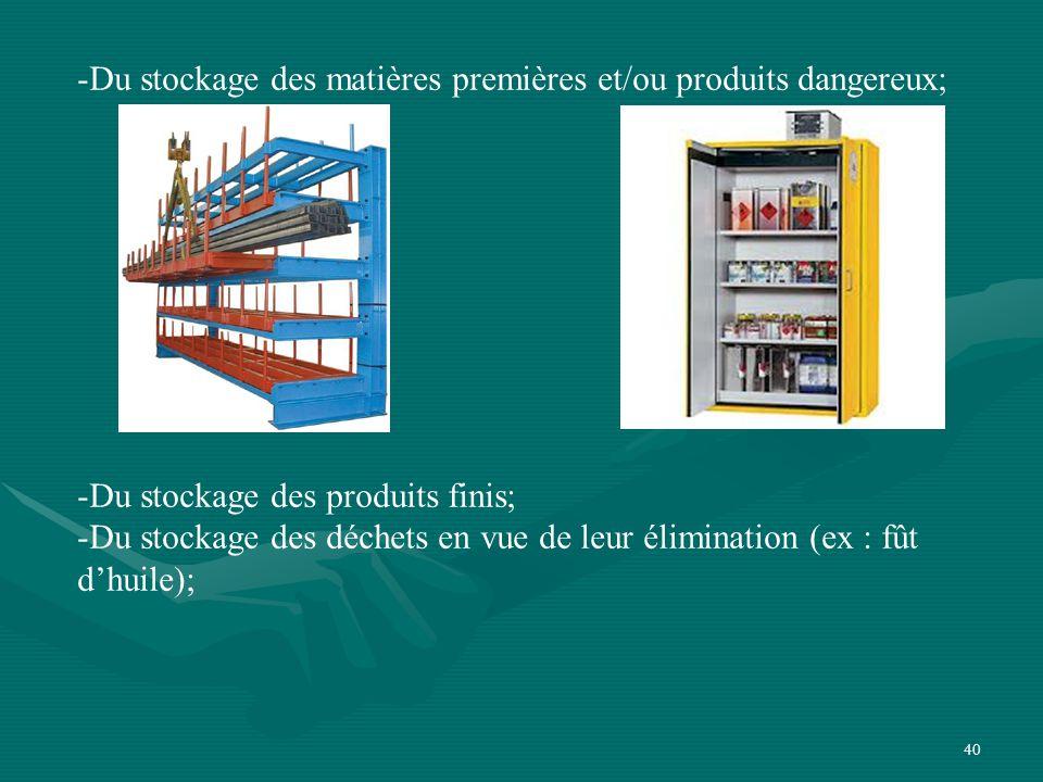 Du stockage des matières premières et/ou produits dangereux;