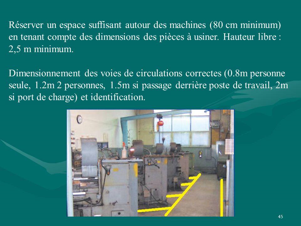 Réserver un espace suffisant autour des machines (80 cm minimum) en tenant compte des dimensions des pièces à usiner. Hauteur libre : 2,5 m minimum.