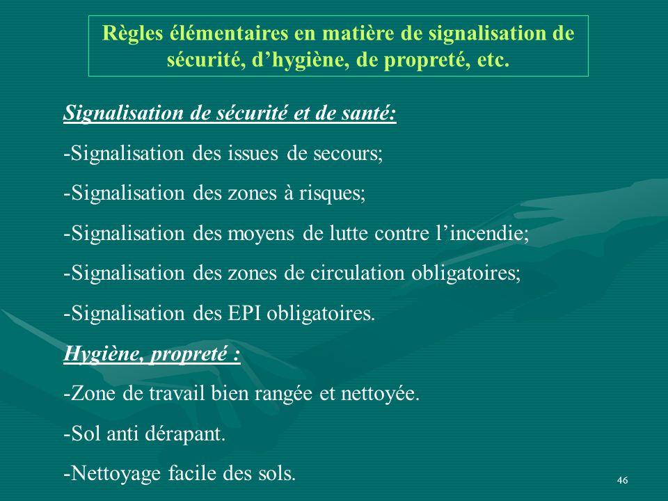 Règles élémentaires en matière de signalisation de sécurité, d'hygiène, de propreté, etc.