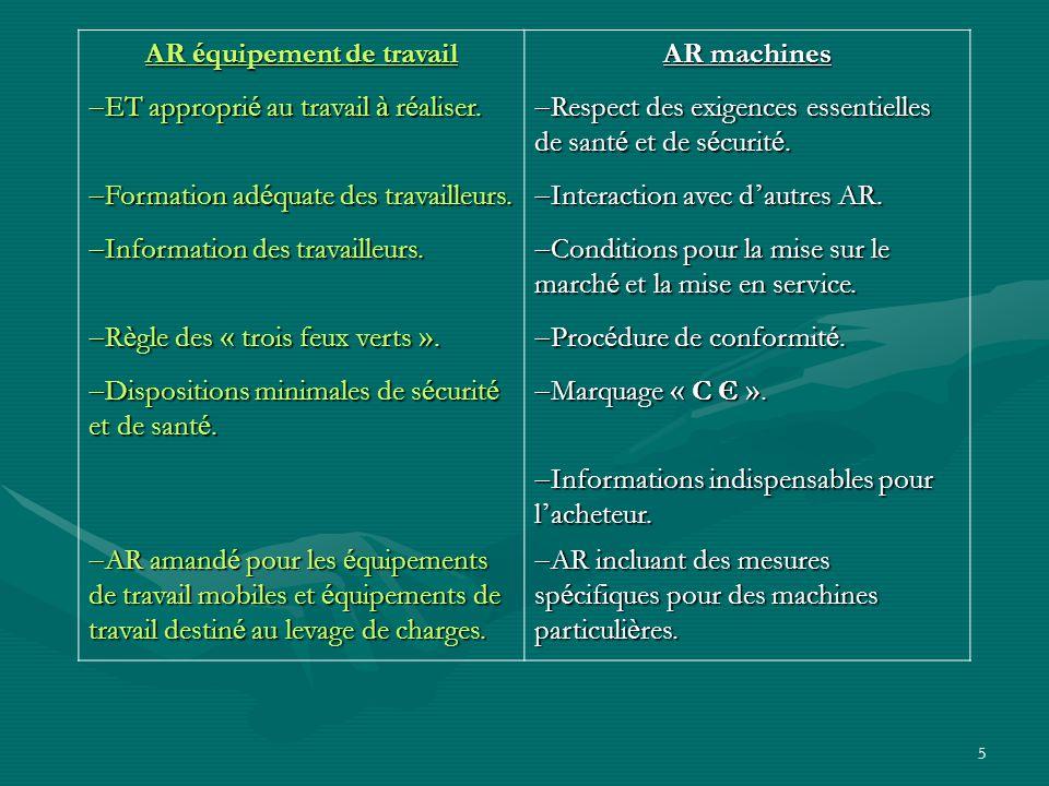 AR équipement de travail