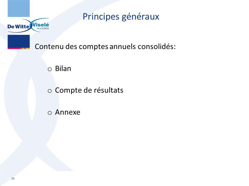 Principes généraux Contenu des comptes annuels consolidés: Bilan