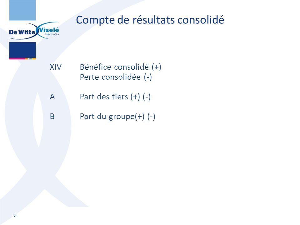 Compte de résultats consolidé