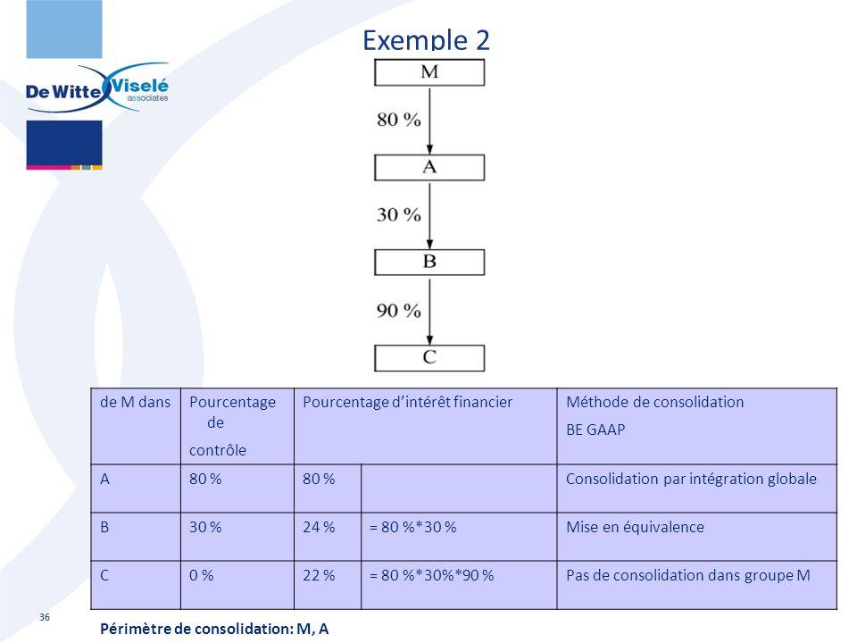 Exemple 2 de M dans Pourcentage de contrôle