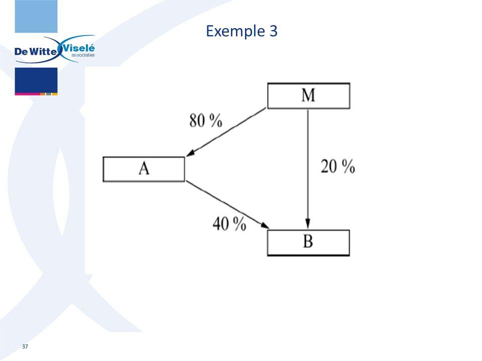 Exemple 3 37 Consolidatie: basisopleiding