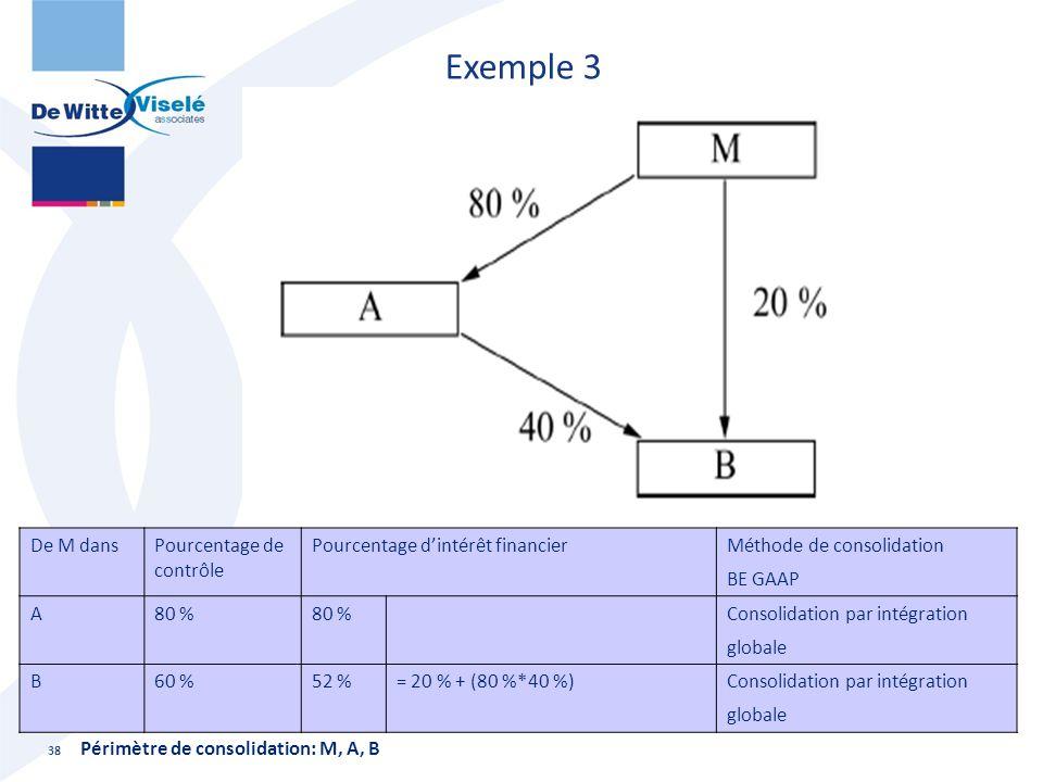 Exemple 3 De M dans Pourcentage de contrôle