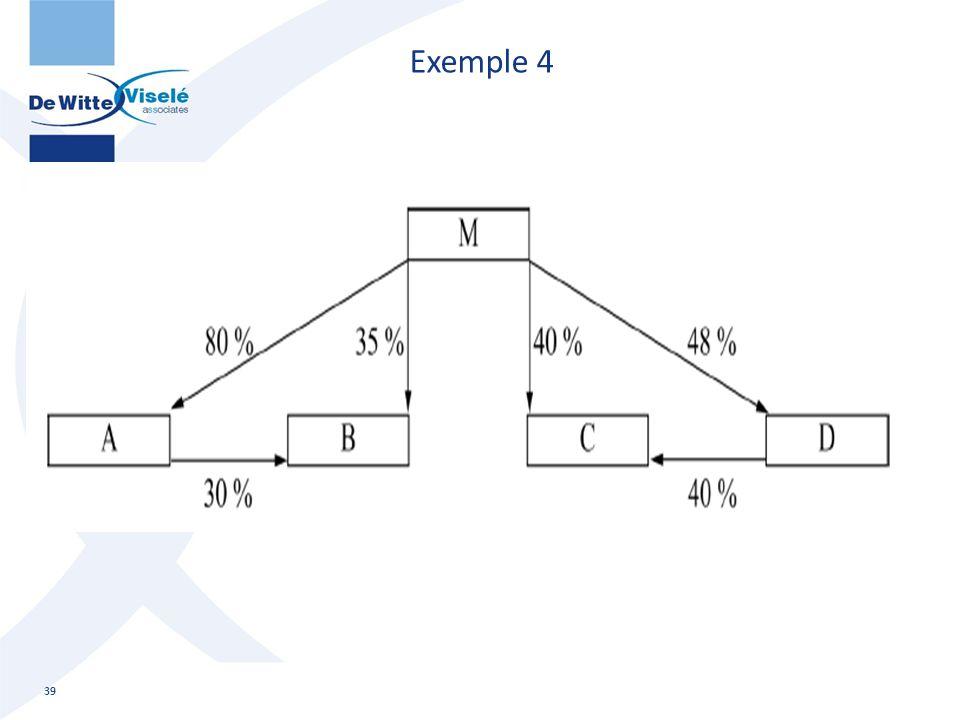 Exemple 4 39 Consolidatie: basisopleiding