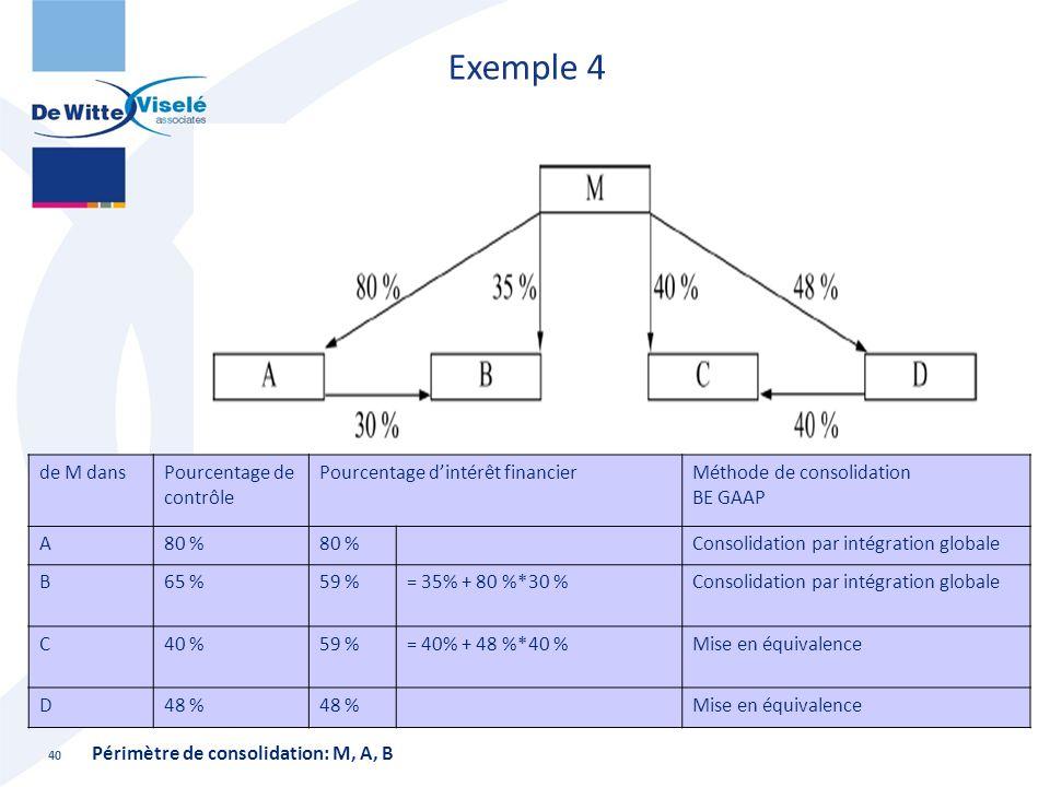 Exemple 4 de M dans Pourcentage de contrôle