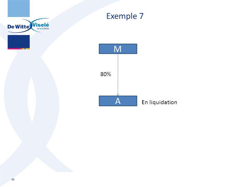 Exemple 7 M 80% A En liquidation 45 Consolidatie: basisopleiding