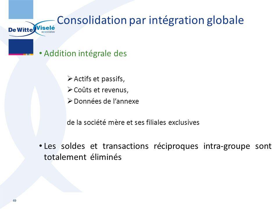 Consolidation par intégration globale