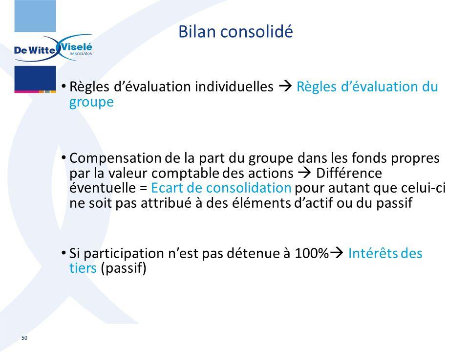 Bilan consolidé Règles d'évaluation individuelles  Règles d'évaluation du groupe.
