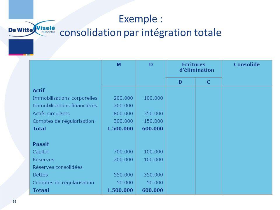 Exemple : consolidation par intégration totale