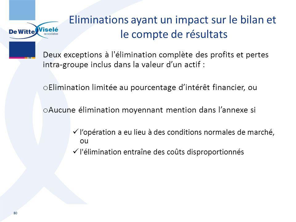 Eliminations ayant un impact sur le bilan et le compte de résultats