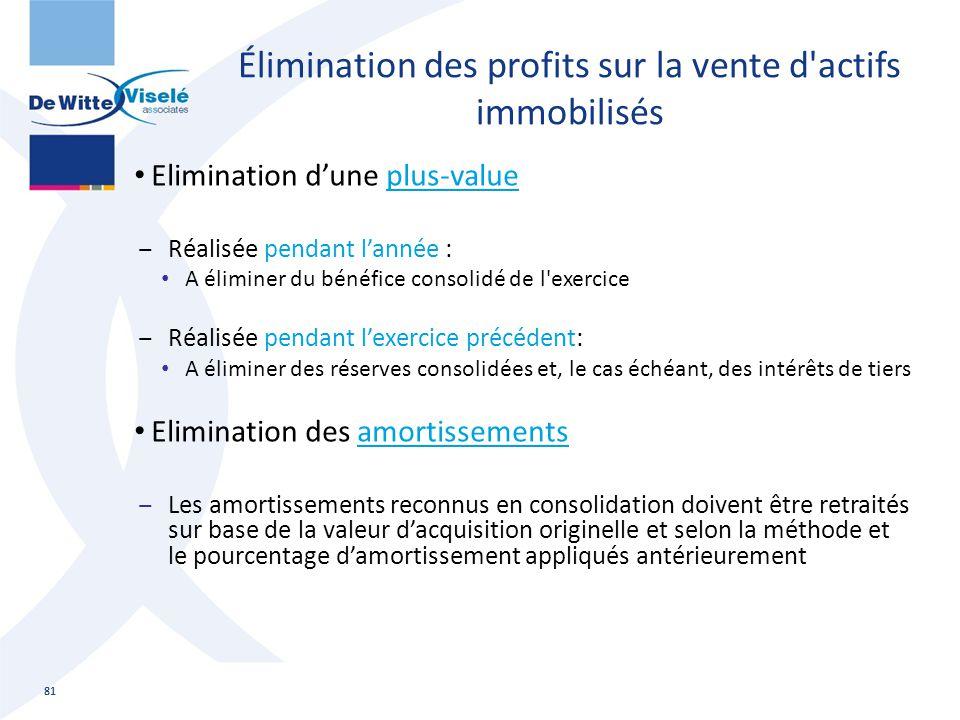 Élimination des profits sur la vente d actifs immobilisés