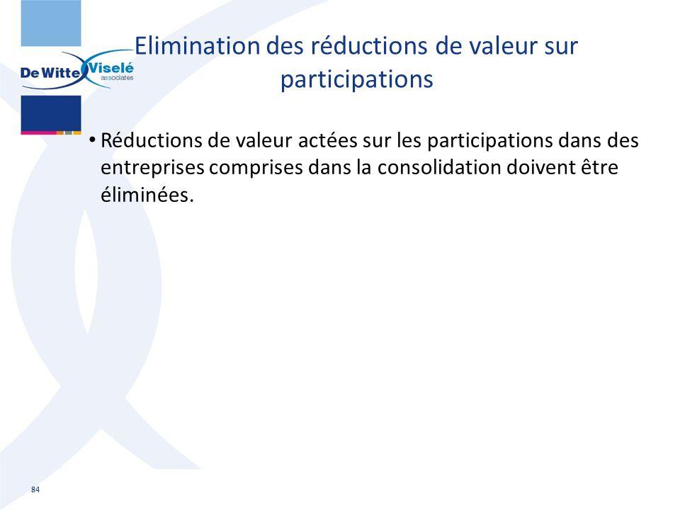 Elimination des réductions de valeur sur participations