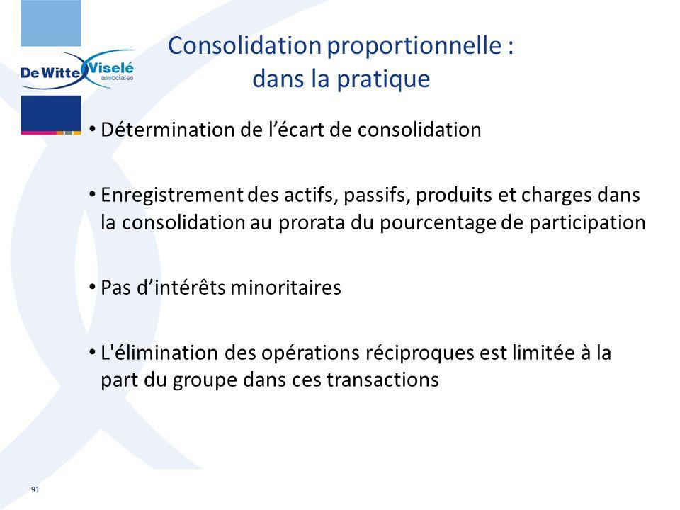 Consolidation proportionnelle : dans la pratique