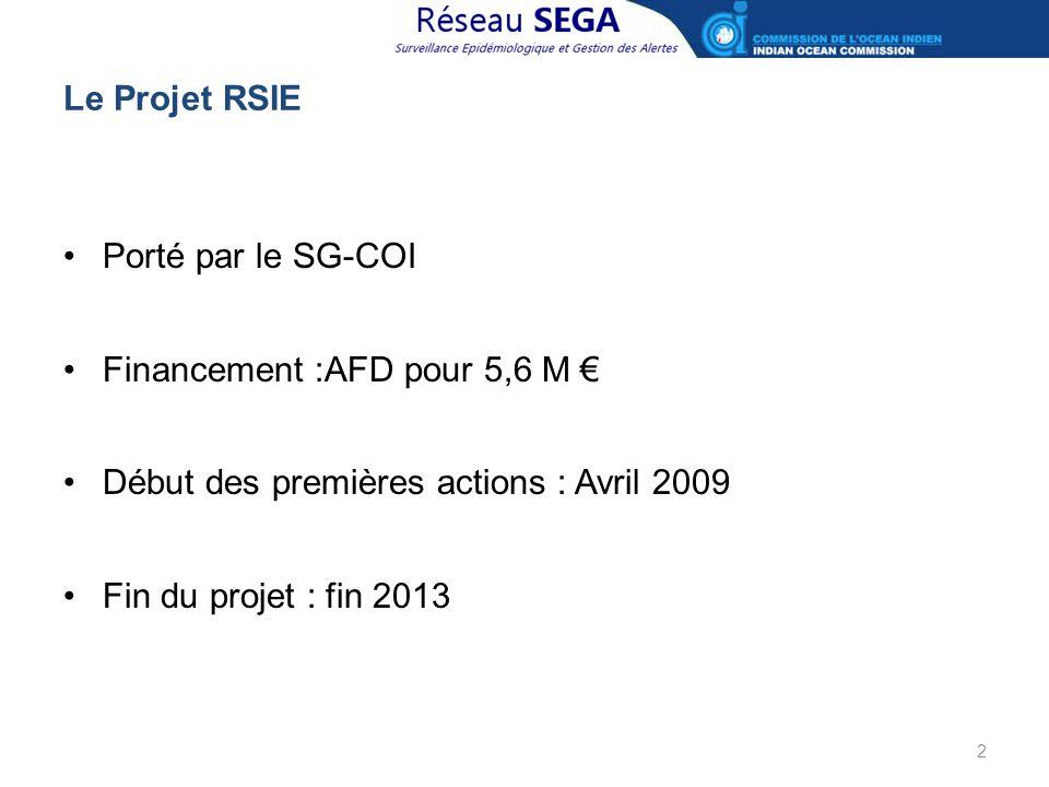 Financement :AFD pour 5,6 M €