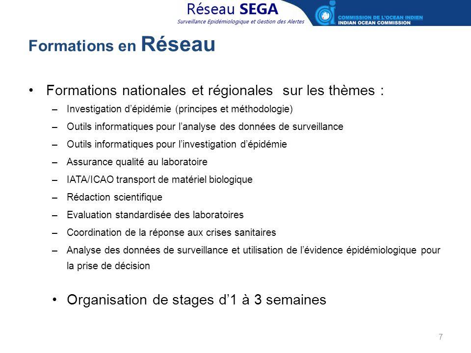 Formations en Réseau Formations nationales et régionales sur les thèmes : Investigation d'épidémie (principes et méthodologie)