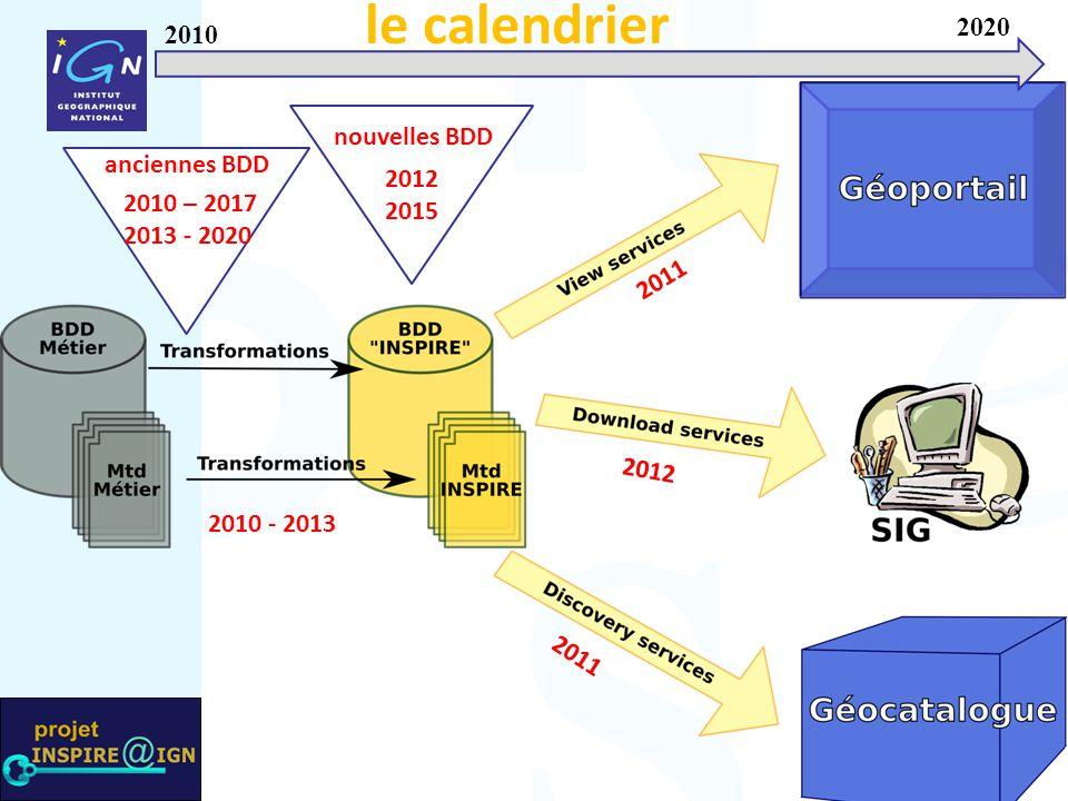 le calendrier 2020 2010 nouvelles BDD anciennes BDD 2012 2015