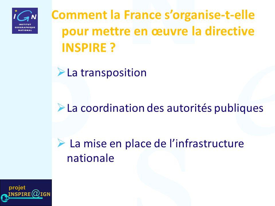 Projet INSPIRE@IGN Comment la France s'organise-t-elle pour mettre en œuvre la directive INSPIRE