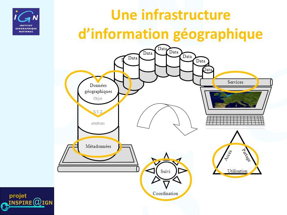 Une infrastructure d'information géographique