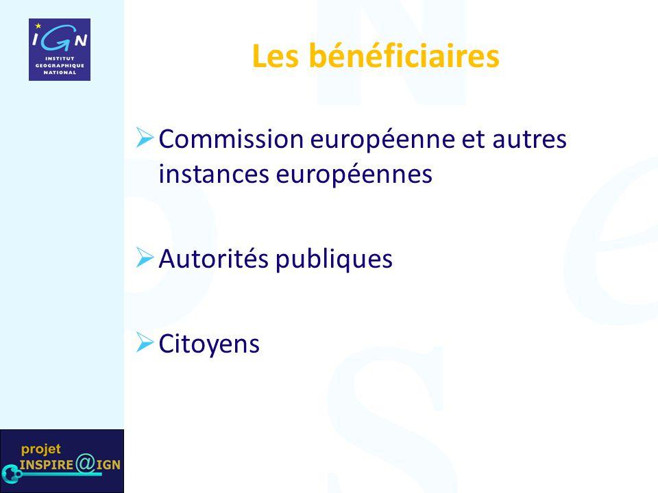 Projet INSPIRE@IGN Les bénéficiaires. Commission européenne et autres instances européennes. Autorités publiques.