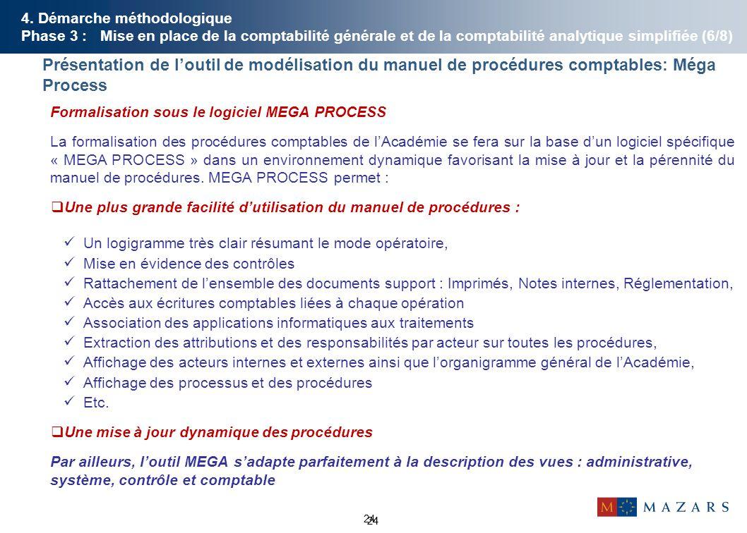 4. Démarche méthodologique Phase 3 : Mise en place de la comptabilité générale et de la comptabilité analytique simplifiée (6/8)
