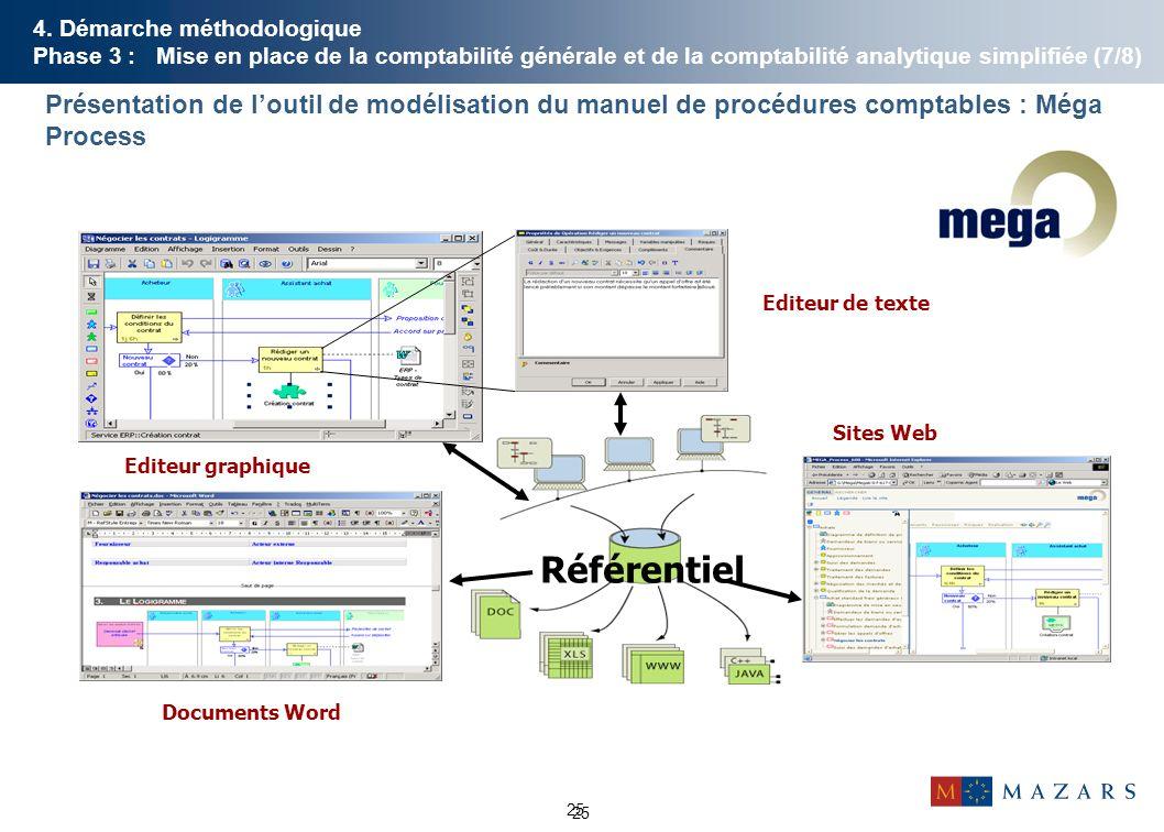 4. Démarche méthodologique Phase 3 : Mise en place de la comptabilité générale et de la comptabilité analytique simplifiée (7/8)