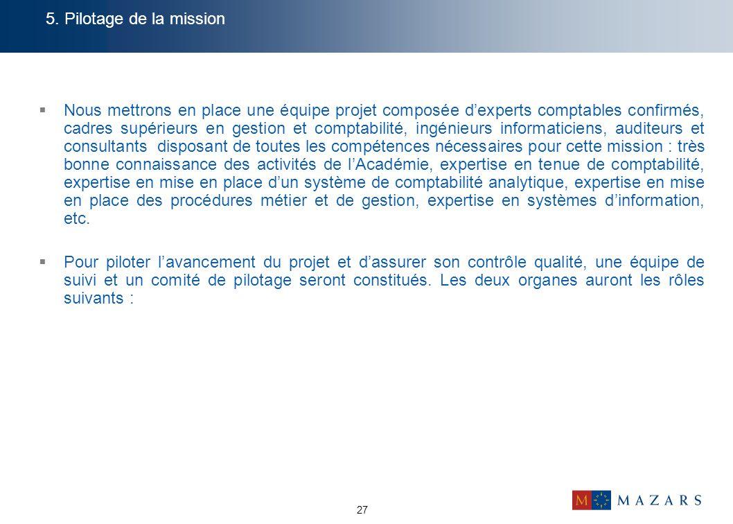 5. Pilotage de la mission