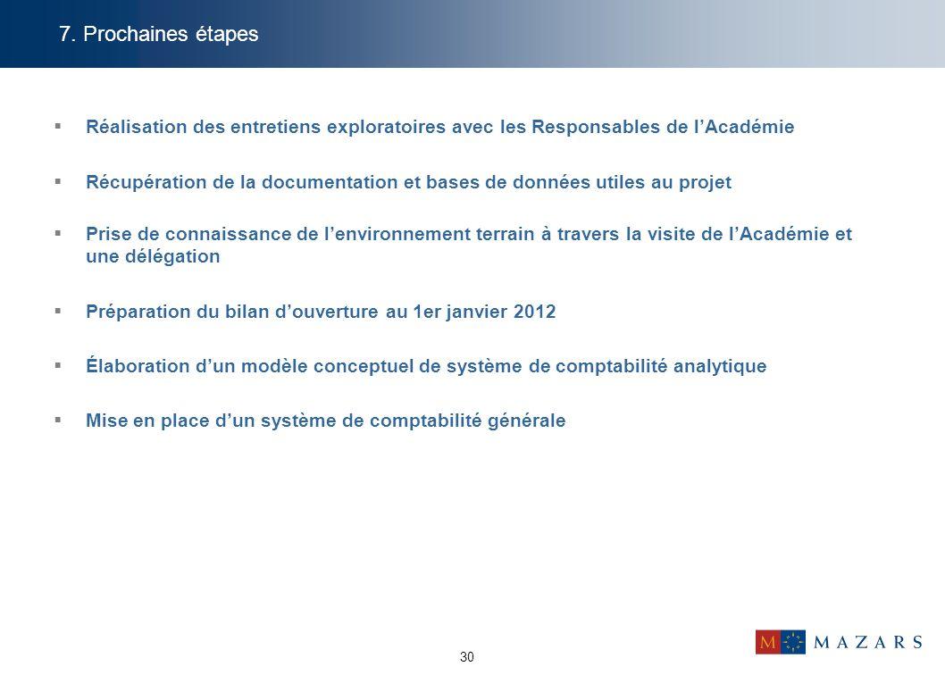 7. Prochaines étapes Réalisation des entretiens exploratoires avec les Responsables de l'Académie.