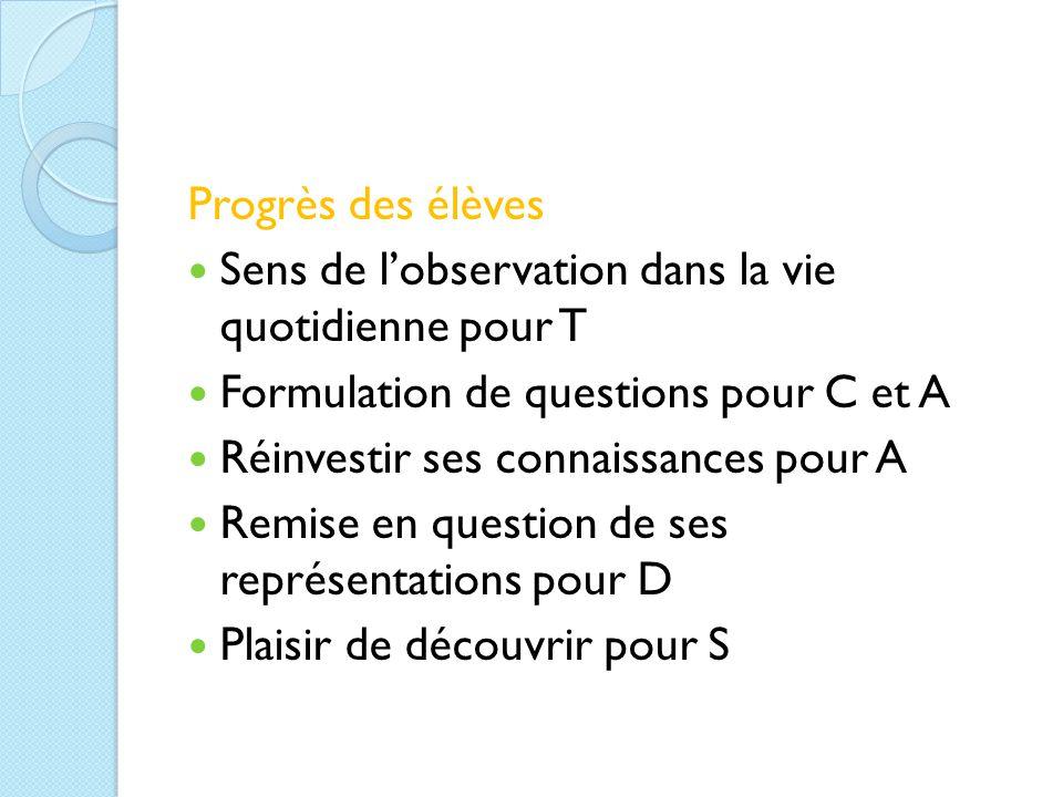 Progrès des élèves Sens de l'observation dans la vie quotidienne pour T. Formulation de questions pour C et A.