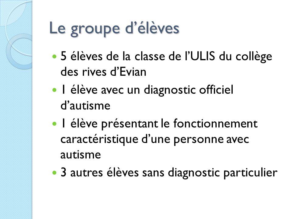 Le groupe d'élèves 5 élèves de la classe de l'ULIS du collège des rives d'Evian. 1 élève avec un diagnostic officiel d'autisme.