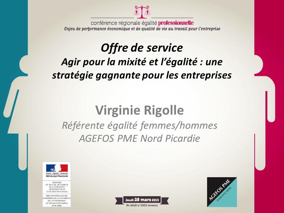 Virginie Rigolle Offre de service