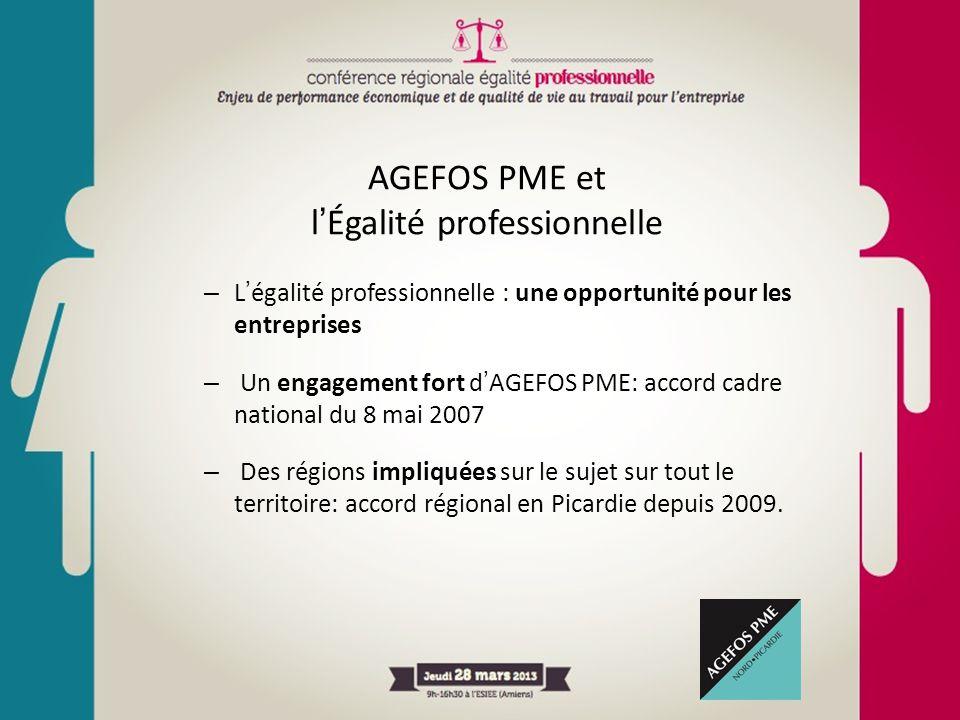 AGEFOS PME et l'Égalité professionnelle