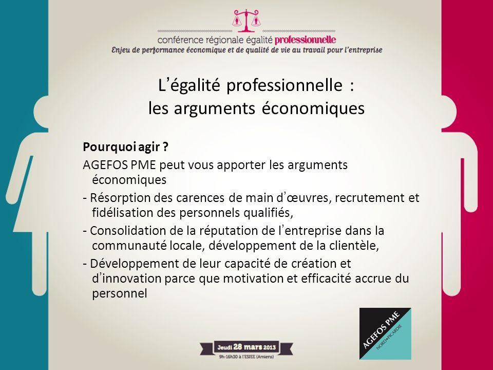 L'égalité professionnelle : les arguments économiques