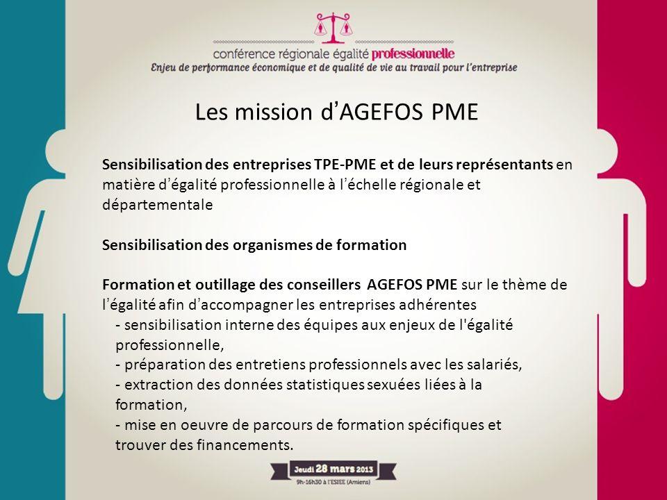 Les mission d'AGEFOS PME