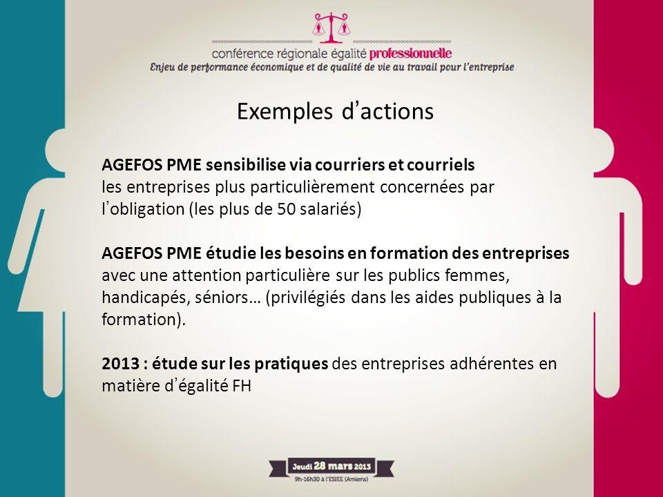 Exemples d'actions AGEFOS PME sensibilise via courriers et courriels