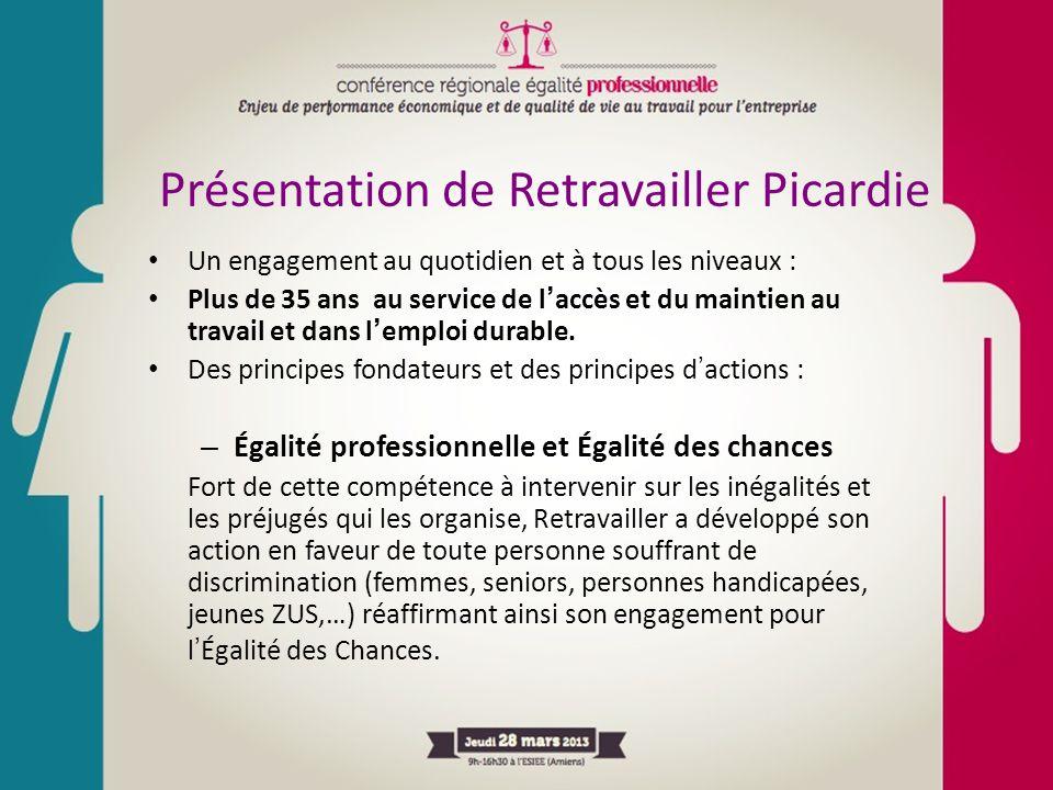 Présentation de Retravailler Picardie