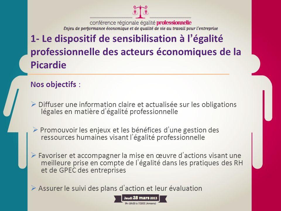 1- Le dispositif de sensibilisation à l'égalité professionnelle des acteurs économiques de la Picardie