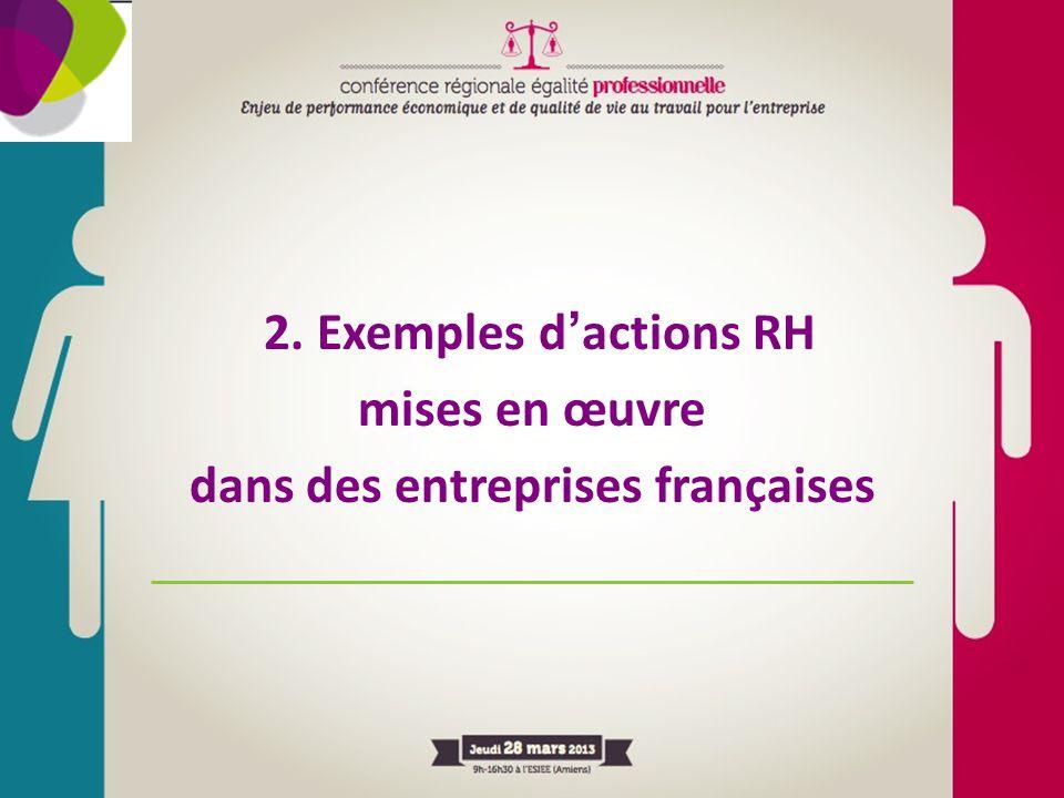 dans des entreprises françaises