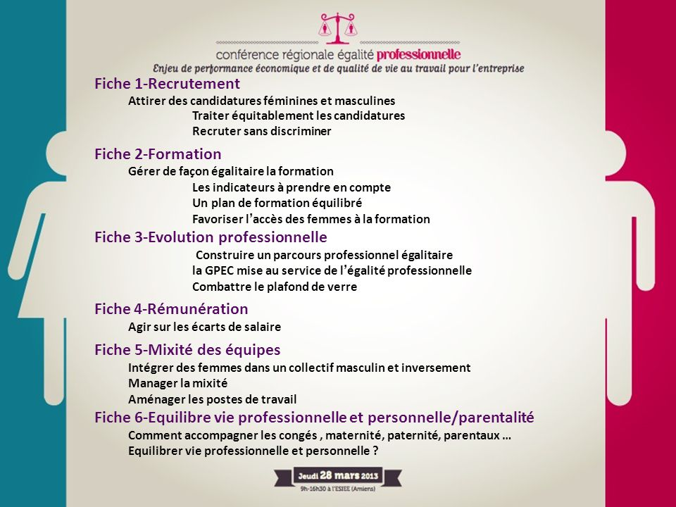 Fiche 6-Equilibre vie professionnelle et personnelle/parentalité
