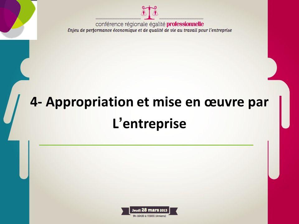 4- Appropriation et mise en œuvre par