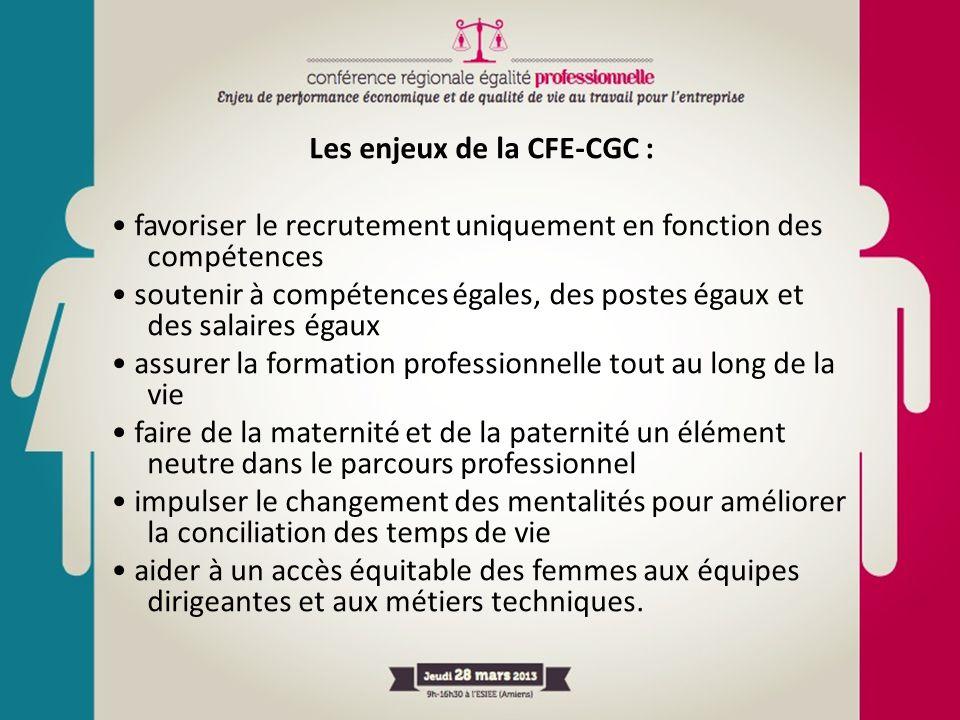 Les enjeux de la CFE-CGC :